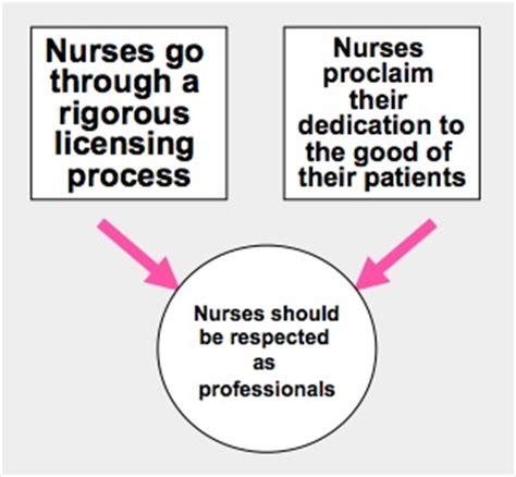 Juliet and nurse relationship essay